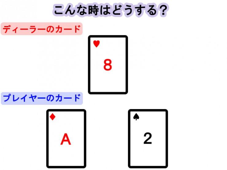 必勝法の練習問題1